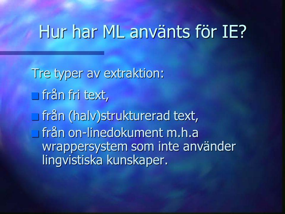 Mer information om ML för IE Inga konferenser än så länge, bara verkstäder: n Machine Learning for Information Extraction (ML4IE) 1999 i samband med 16th AAAI, USA: www.isi.edu/~muslea/RISE/ML4IE/ n ML4IE 2000 i samband med ECAI, Tyskland: ecate.itc.it:1025/cirave/ecai-workshop.html n Information Extraction meets Corpus Linguistics i samband med LREC 2000, Grekland: www.ccl.umist.ac.uk/events/iemcorp.ht ml