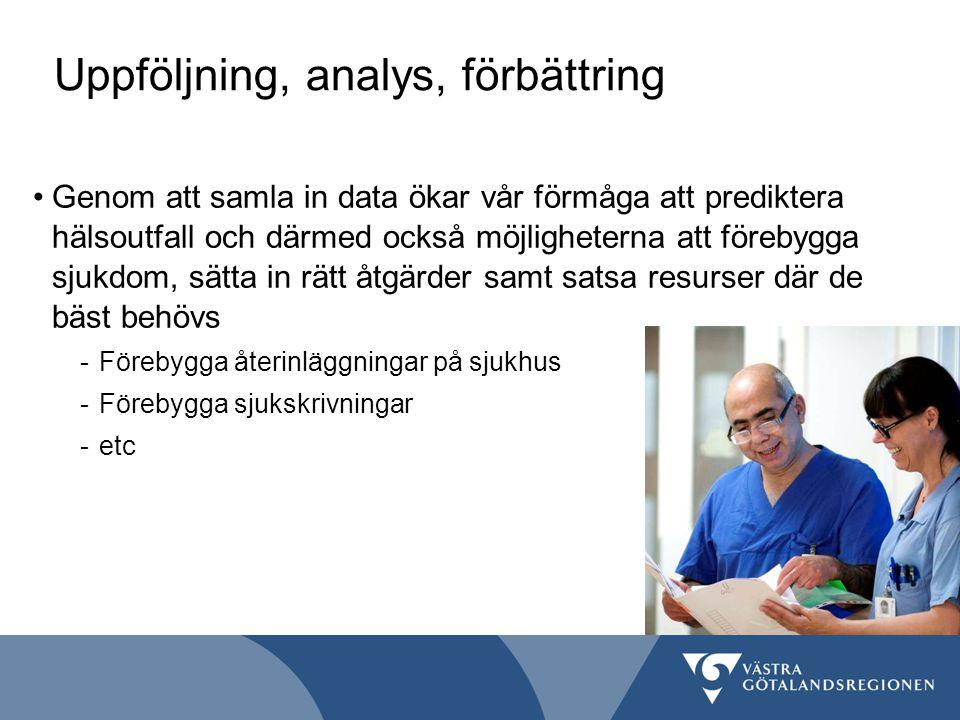 Uppföljning, analys, förbättring Genom att samla in data ökar vår förmåga att prediktera hälsoutfall och därmed också möjligheterna att förebygga sjuk