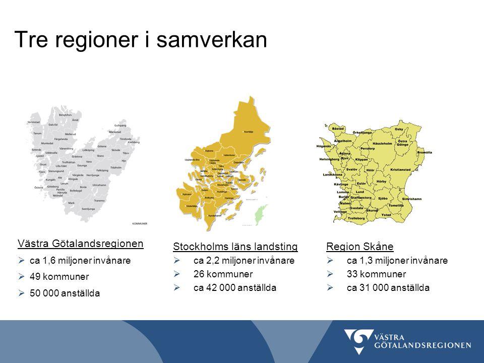 Tre regioner i samverkan Västra Götalandsregionen  ca 1,6 miljoner invånare  49 kommuner  50 000 anställda Stockholms läns landsting  ca 2,2 miljoner invånare  26 kommuner  ca 42 000 anställda Region Skåne  ca 1,3 miljoner invånare  33 kommuner  ca 31 000 anställda