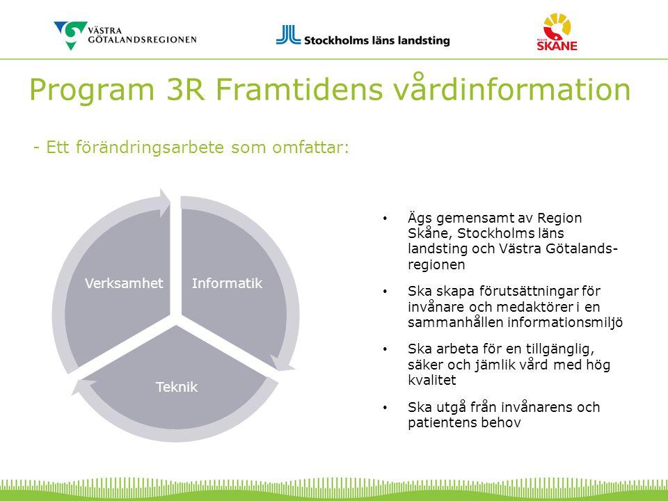 Program 3R Framtidens vårdinformation Informatik Teknik Verksamhet - Ett förändringsarbete som omfattar: Ägs gemensamt av Region Skåne, Stockholms län