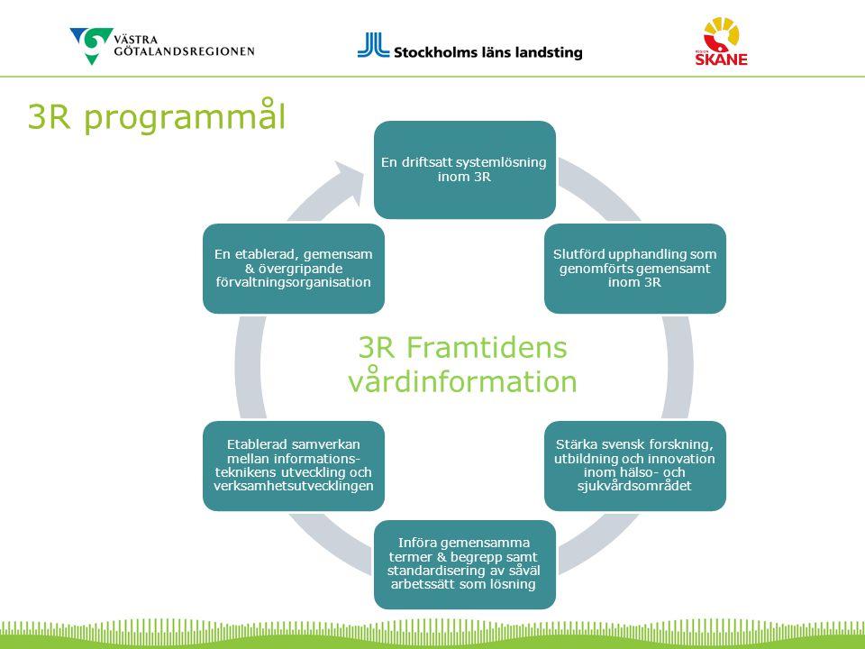 En driftsatt systemlösning inom 3R Slutförd upphandling som genomförts gemensamt inom 3R Stärka svensk forskning, utbildning och innovation inom hälso- och sjukvårdsområdet Införa gemensamma termer & begrepp samt standardisering av såväl arbetssätt som lösning Etablerad samverkan mellan informations- teknikens utveckling och verksamhetsutvecklingen En etablerad, gemensam & övergripande förvaltningsorganisation 3R Framtidens vårdinformation 3R programmål