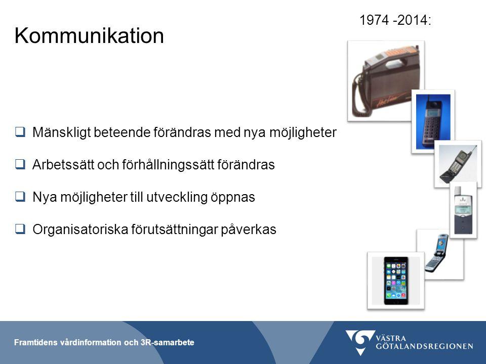 Framtidens vårdinformation och 3R-samarbete Kommunikation 1974 -2014:  Mänskligt beteende förändras med nya möjligheter  Arbetssätt och förhållningssätt förändras  Nya möjligheter till utveckling öppnas  Organisatoriska förutsättningar påverkas