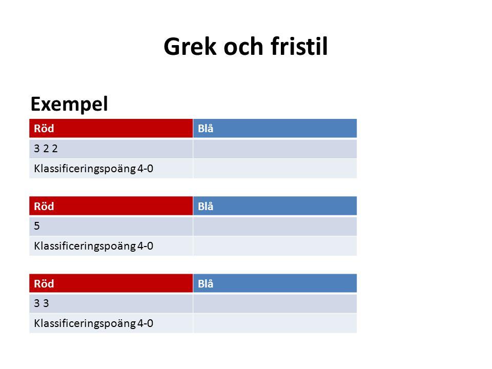 Grek och fristil Exempel RödBlå 5 Klassificeringspoäng 4-0 RödBlå 3 Klassificeringspoäng 4-0 RödBlå 3 2 2 Klassificeringspoäng 4-0