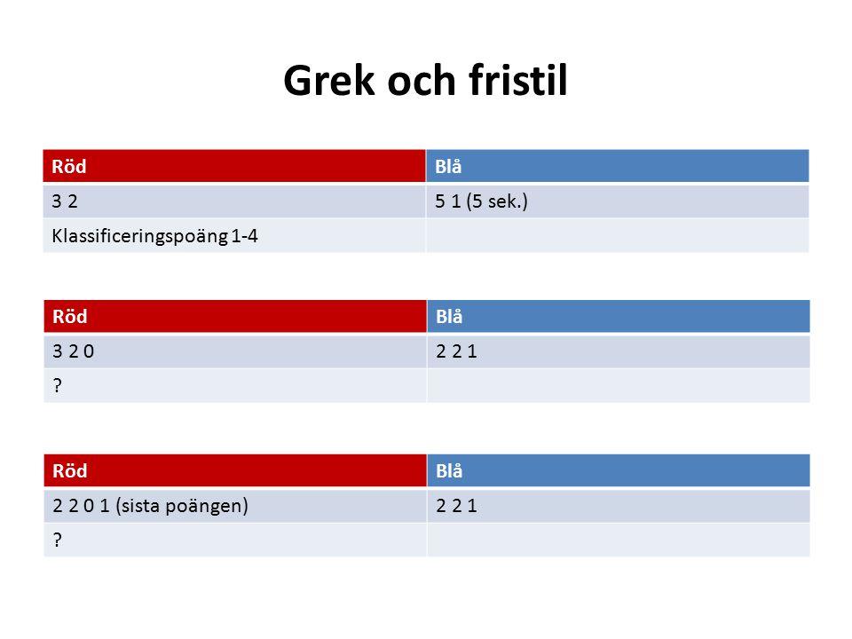 Grek och fristil RödBlå 3 25 1 (5 sek.) Klassificeringspoäng 1-4 RödBlå 3 2 02 2 1 .