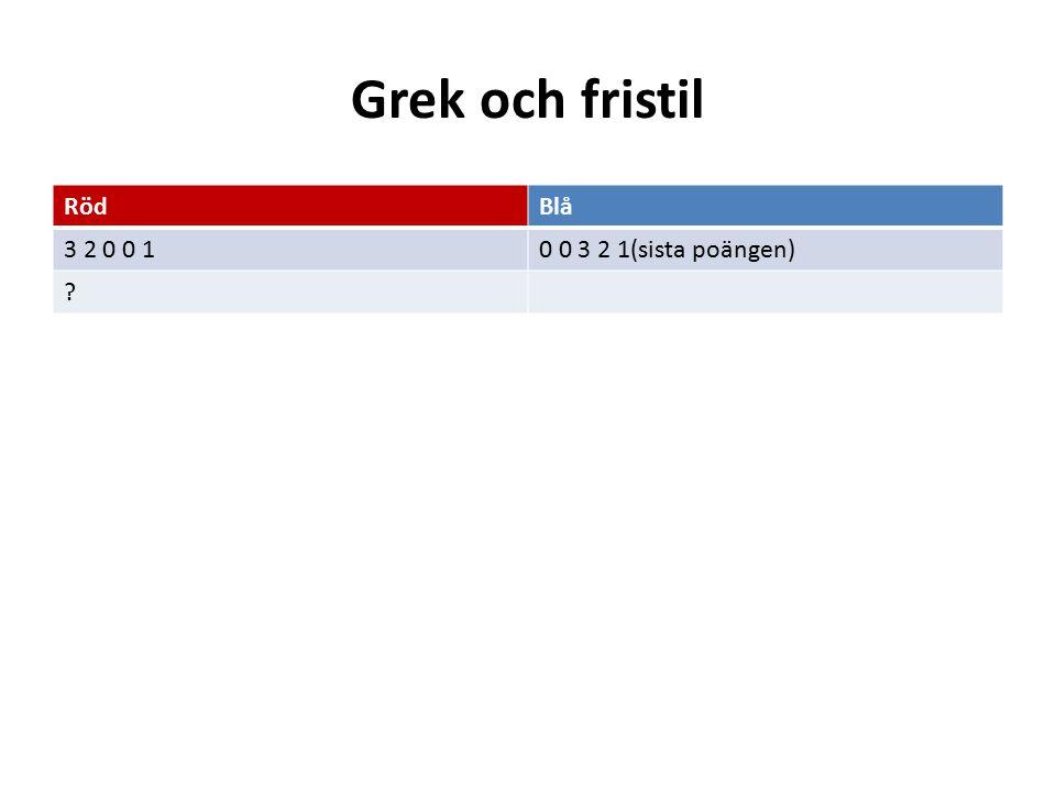 Grek och fristil RödBlå 3 2 0 0 10 0 3 2 1(sista poängen)