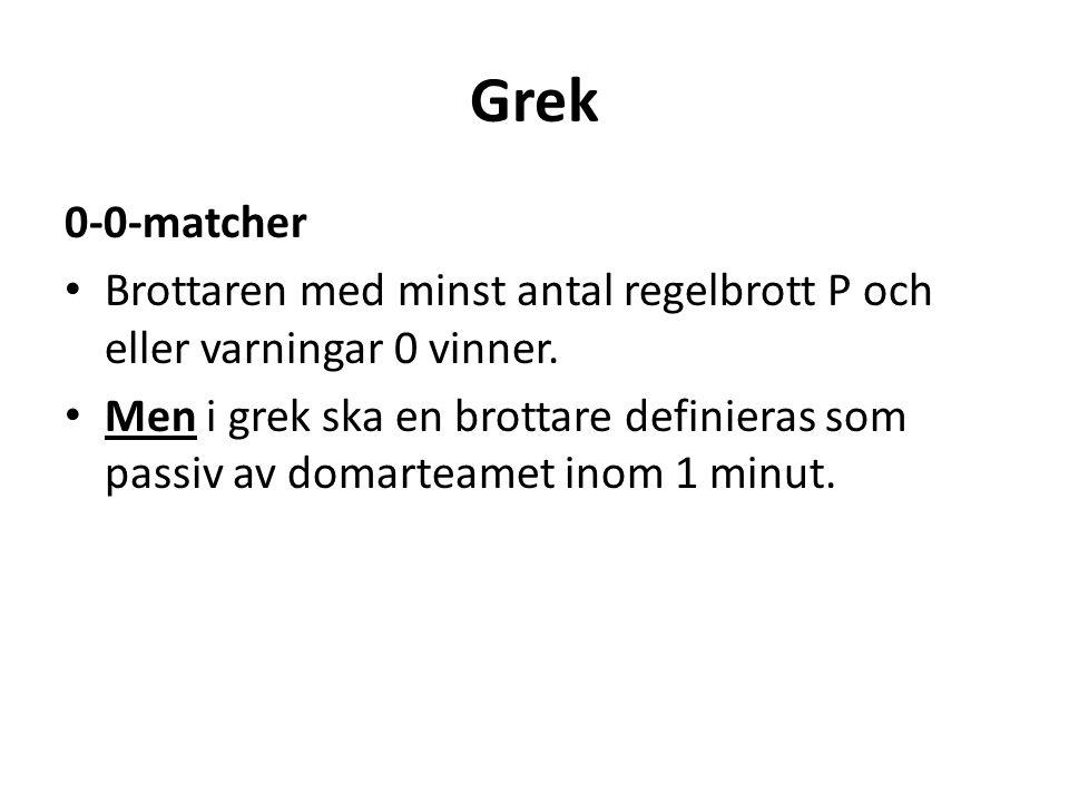 Grek 0-0-matcher Brottaren med minst antal regelbrott P och eller varningar 0 vinner.