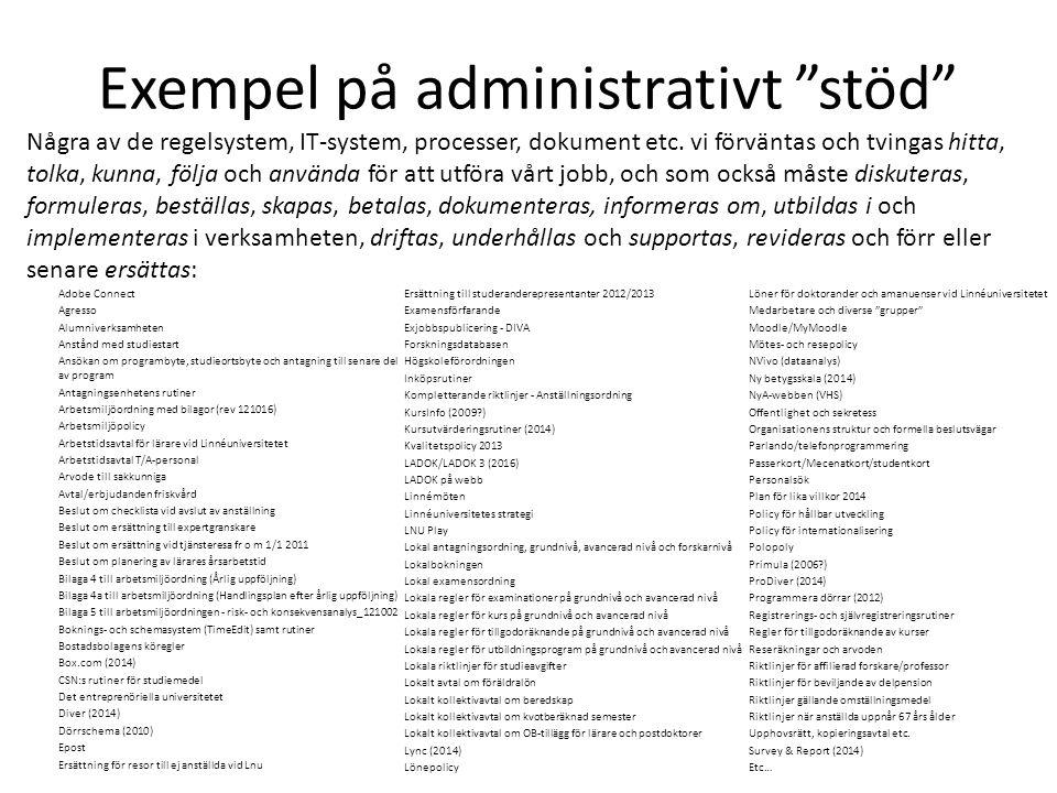"""Exempel på administrativt """"stöd"""" Några av de regelsystem, IT-system, processer, dokument etc. vi förväntas och tvingas hitta, tolka, kunna, följa och"""
