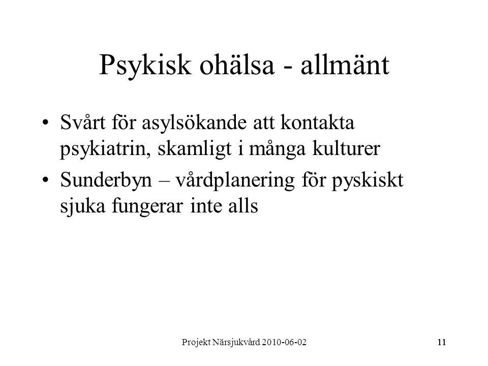 Projekt Närsjukvård 2010-06-0211 Psykisk ohälsa - allmänt Svårt för asylsökande att kontakta psykiatrin, skamligt i många kulturer Sunderbyn – vårdplanering för pyskiskt sjuka fungerar inte alls 11