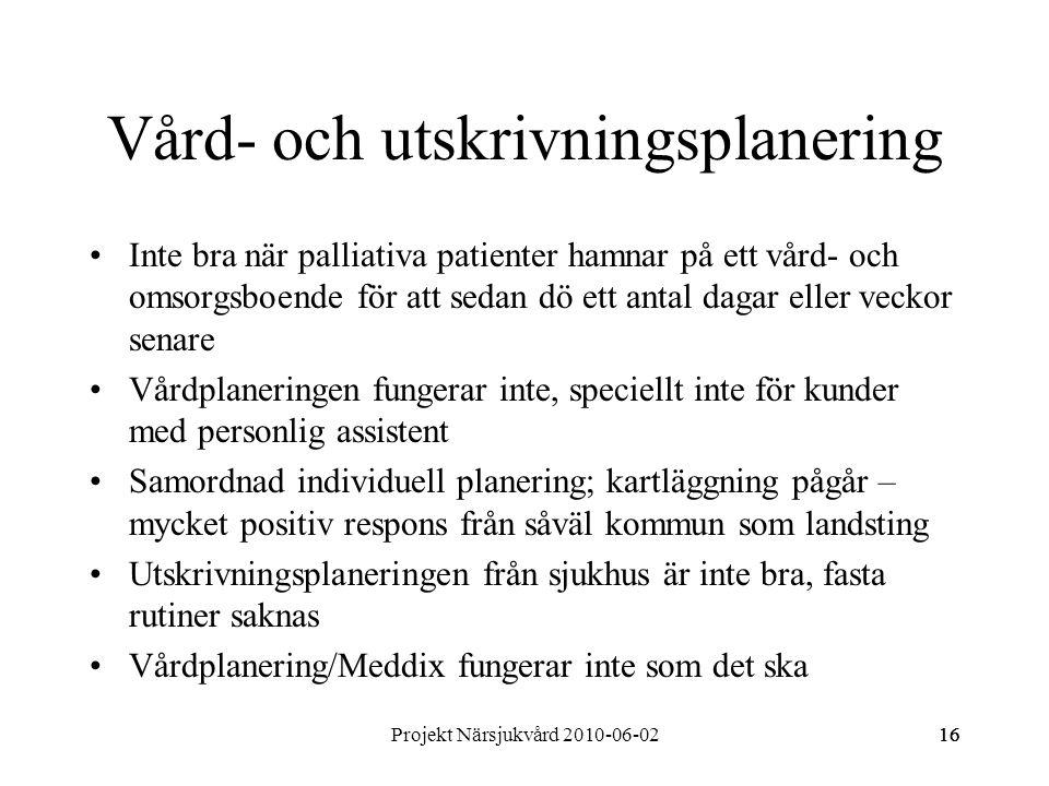 Projekt Närsjukvård 2010-06-0216 Vård- och utskrivningsplanering Inte bra när palliativa patienter hamnar på ett vård- och omsorgsboende för att sedan dö ett antal dagar eller veckor senare Vårdplaneringen fungerar inte, speciellt inte för kunder med personlig assistent Samordnad individuell planering; kartläggning pågår – mycket positiv respons från såväl kommun som landsting Utskrivningsplaneringen från sjukhus är inte bra, fasta rutiner saknas Vårdplanering/Meddix fungerar inte som det ska