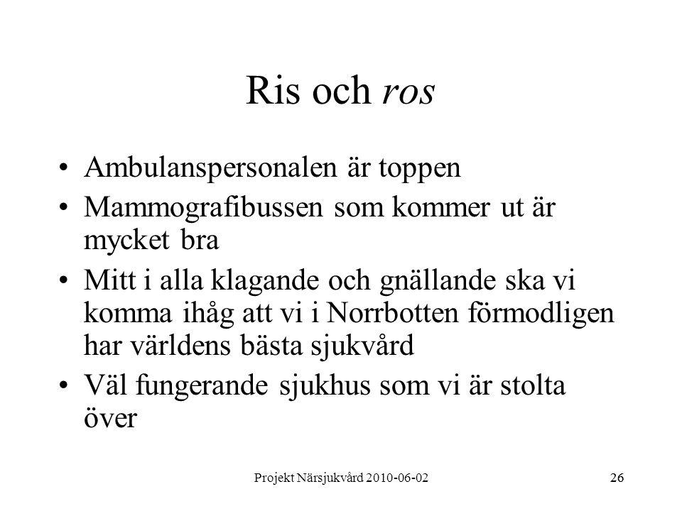 Projekt Närsjukvård 2010-06-0226 Ris och ros Ambulanspersonalen är toppen Mammografibussen som kommer ut är mycket bra Mitt i alla klagande och gnällande ska vi komma ihåg att vi i Norrbotten förmodligen har världens bästa sjukvård Väl fungerande sjukhus som vi är stolta över