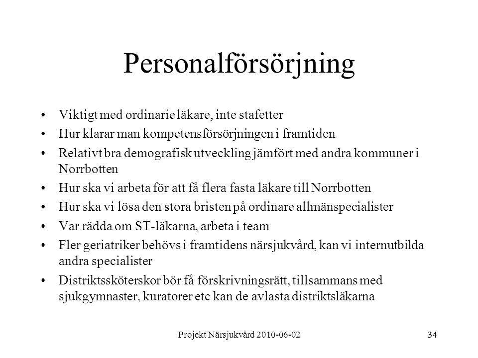 Projekt Närsjukvård 2010-06-0234 Personalförsörjning Viktigt med ordinarie läkare, inte stafetter Hur klarar man kompetensförsörjningen i framtiden Relativt bra demografisk utveckling jämfört med andra kommuner i Norrbotten Hur ska vi arbeta för att få flera fasta läkare till Norrbotten Hur ska vi lösa den stora bristen på ordinare allmänspecialister Var rädda om ST-läkarna, arbeta i team Fler geriatriker behövs i framtidens närsjukvård, kan vi internutbilda andra specialister Distriktssköterskor bör få förskrivningsrätt, tillsammans med sjukgymnaster, kuratorer etc kan de avlasta distriktsläkarna