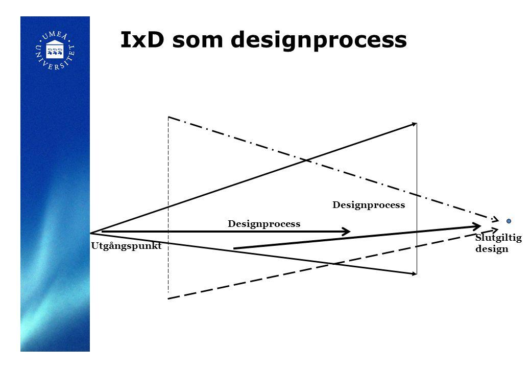 IxD som designprocess Utgångspunkt Designprocess Slutgiltig design