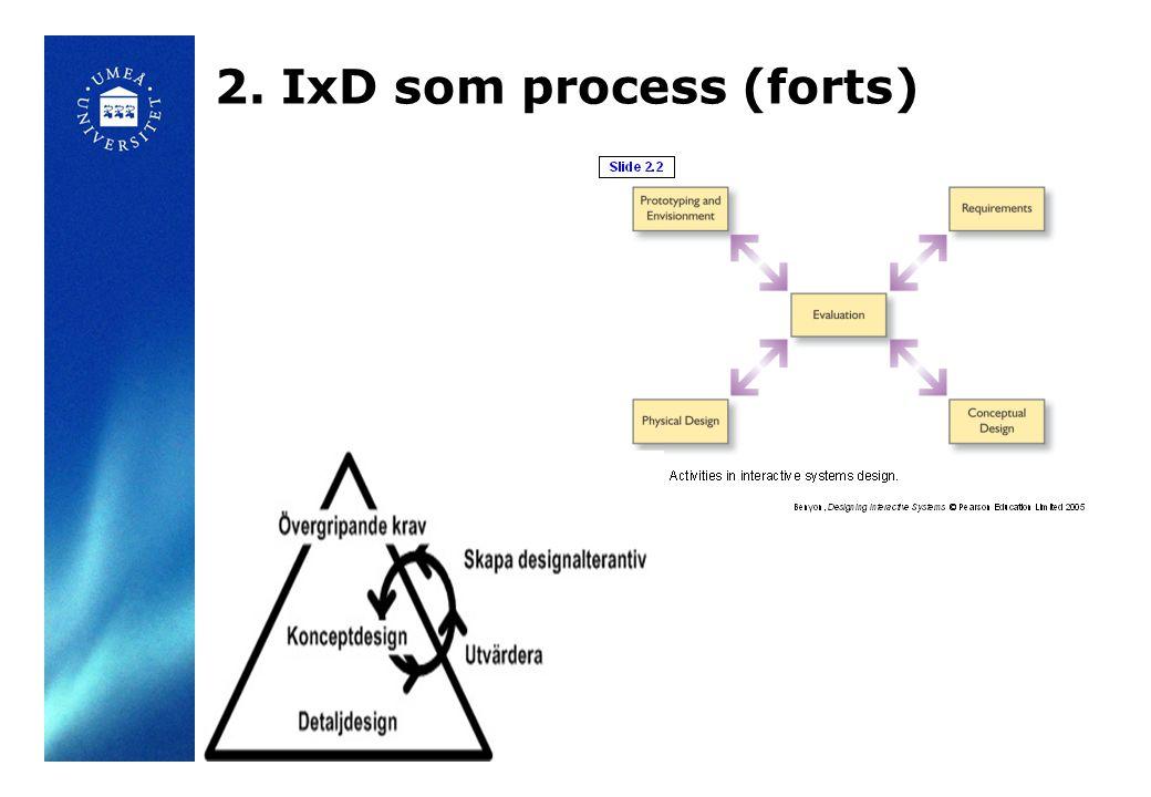 2. IxD som process (forts)