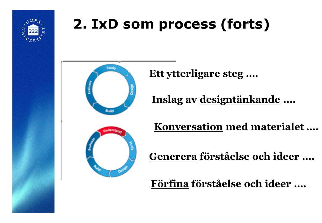 IxD som designprocess Designprocess Utforskande Från ett till många Utgångspunkt