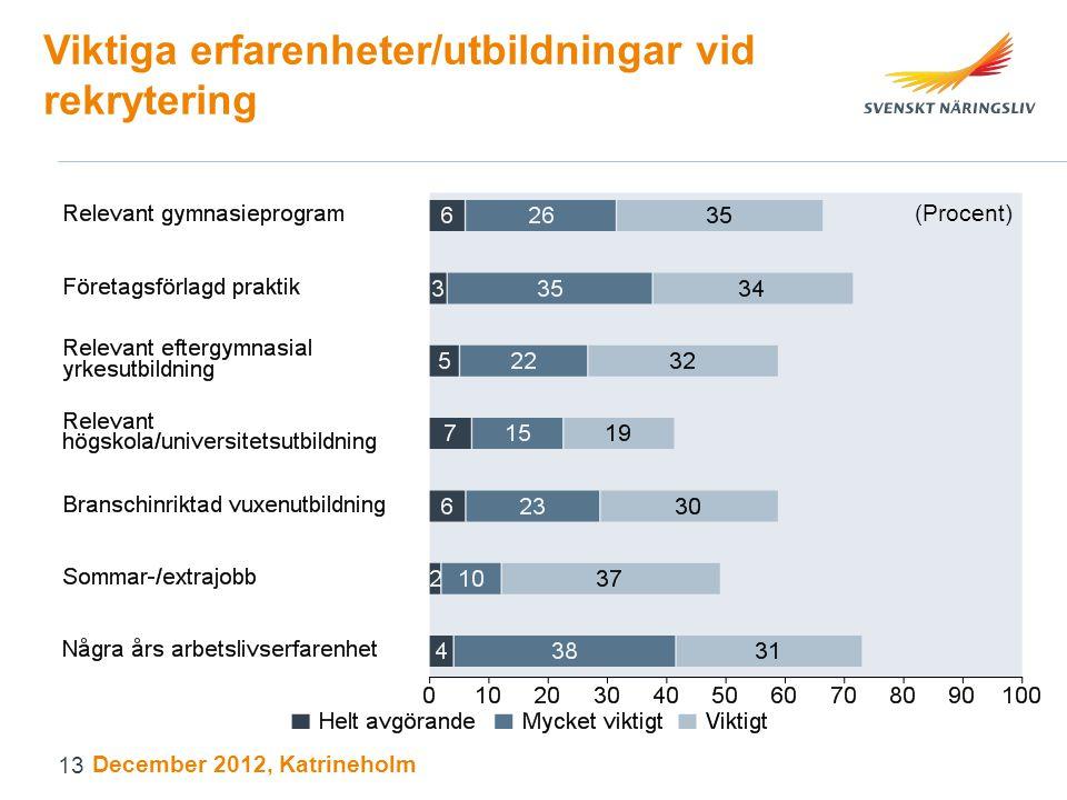 Viktiga erfarenheter/utbildningar vid rekrytering (Procent) December 2012, Katrineholm 13