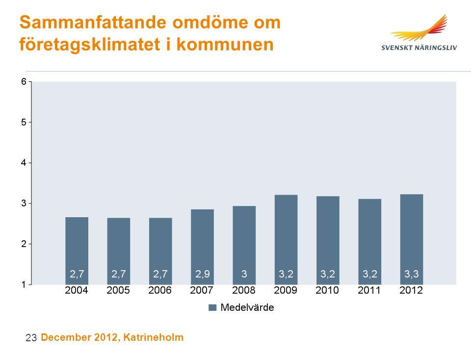 Sammanfattande omdöme om företagsklimatet i kommunen December 2012, Katrineholm 23