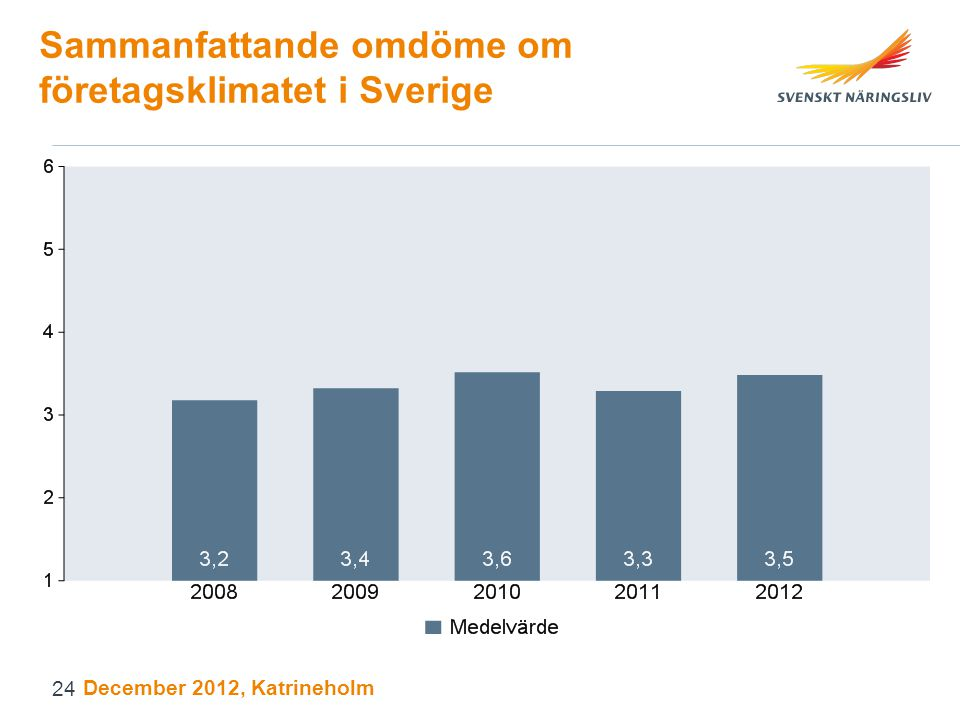 Sammanfattande omdöme om företagsklimatet i Sverige December 2012, Katrineholm 24