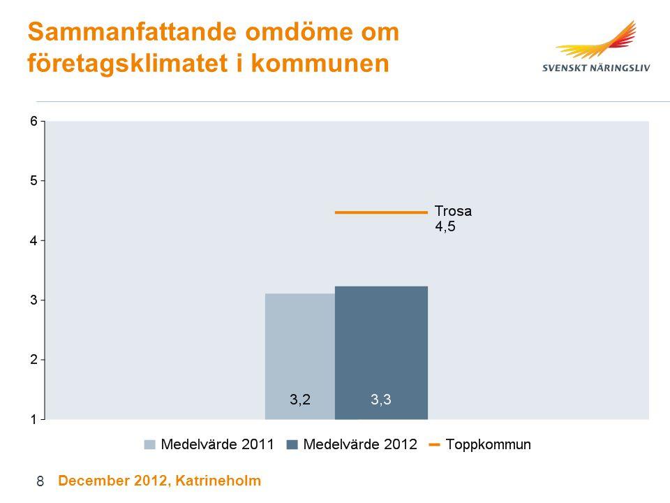 Sammanfattande omdöme om företagsklimatet i kommunen December 2012, Katrineholm 8