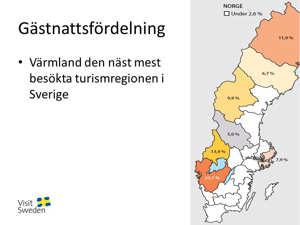 Gästnattsfördelning Värmland den näst mest besökta turismregionen i Sverige