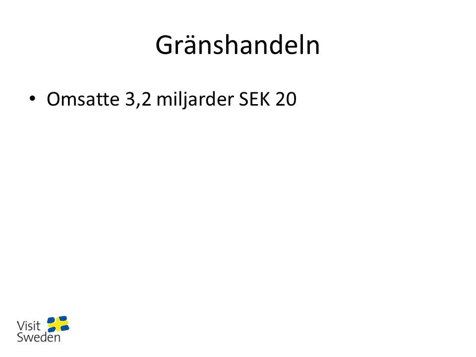 Gränshandeln Omsatte 3,2 miljarder SEK 20