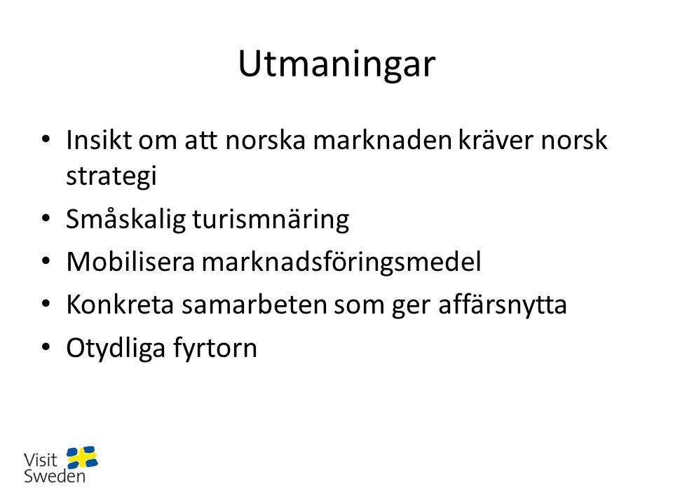 Utmaningar Insikt om att norska marknaden kräver norsk strategi Småskalig turismnäring Mobilisera marknadsföringsmedel Konkreta samarbeten som ger affärsnytta Otydliga fyrtorn