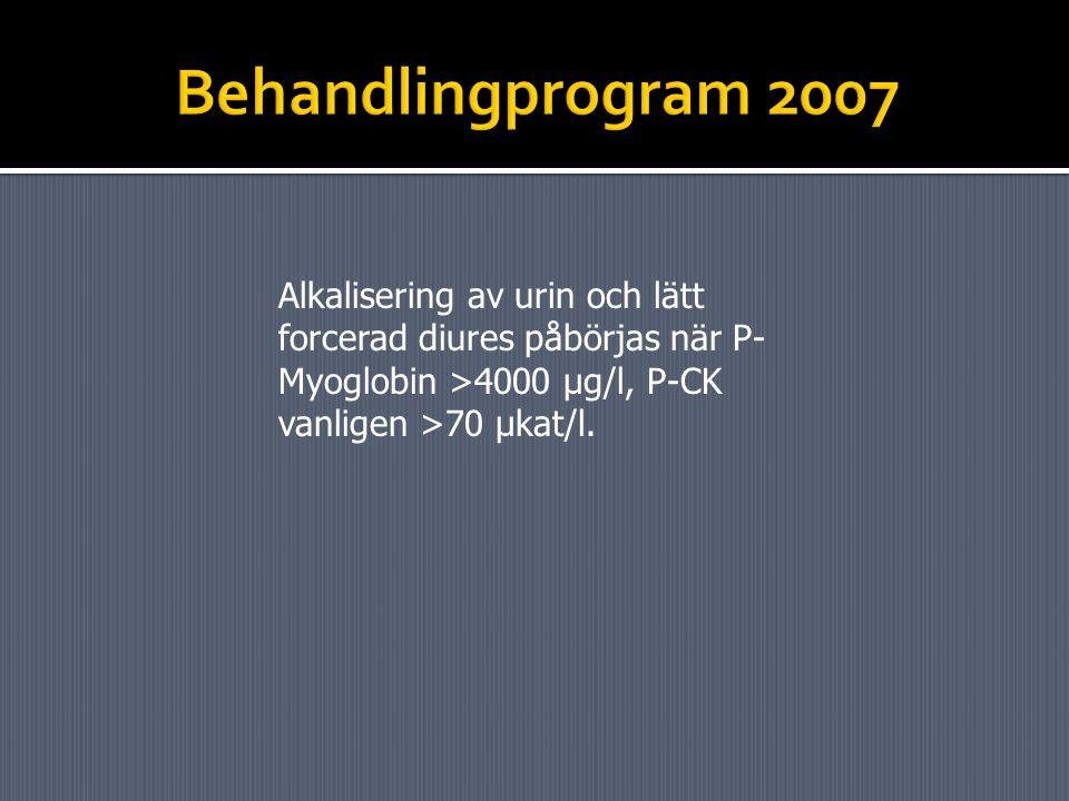 Alkalisering av urin och lätt forcerad diures påbörjas när P- Myoglobin >4000 μg/l, P-CK vanligen >70 μkat/l.