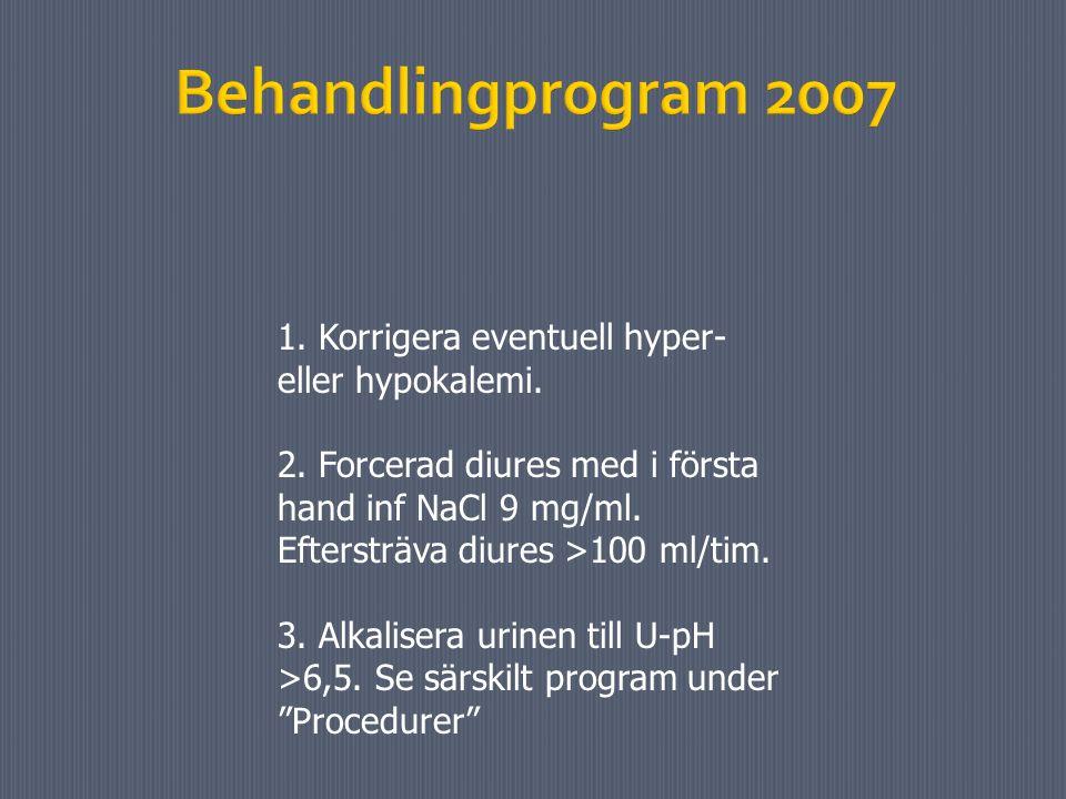 1. Korrigera eventuell hyper- eller hypokalemi. 2. Forcerad diures med i första hand inf NaCl 9 mg/ml. Eftersträva diures >100 ml/tim. 3. Alkalisera u
