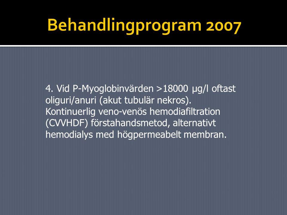 4. Vid P-Myoglobinvärden >18000 μg/l oftast oliguri/anuri (akut tubulär nekros). Kontinuerlig veno-venös hemodiafiltration (CVVHDF) förstahandsmetod,