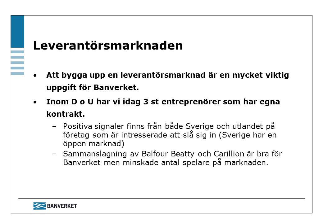 Leverantörsmarknaden Att bygga upp en leverantörsmarknad är en mycket viktig uppgift för Banverket.