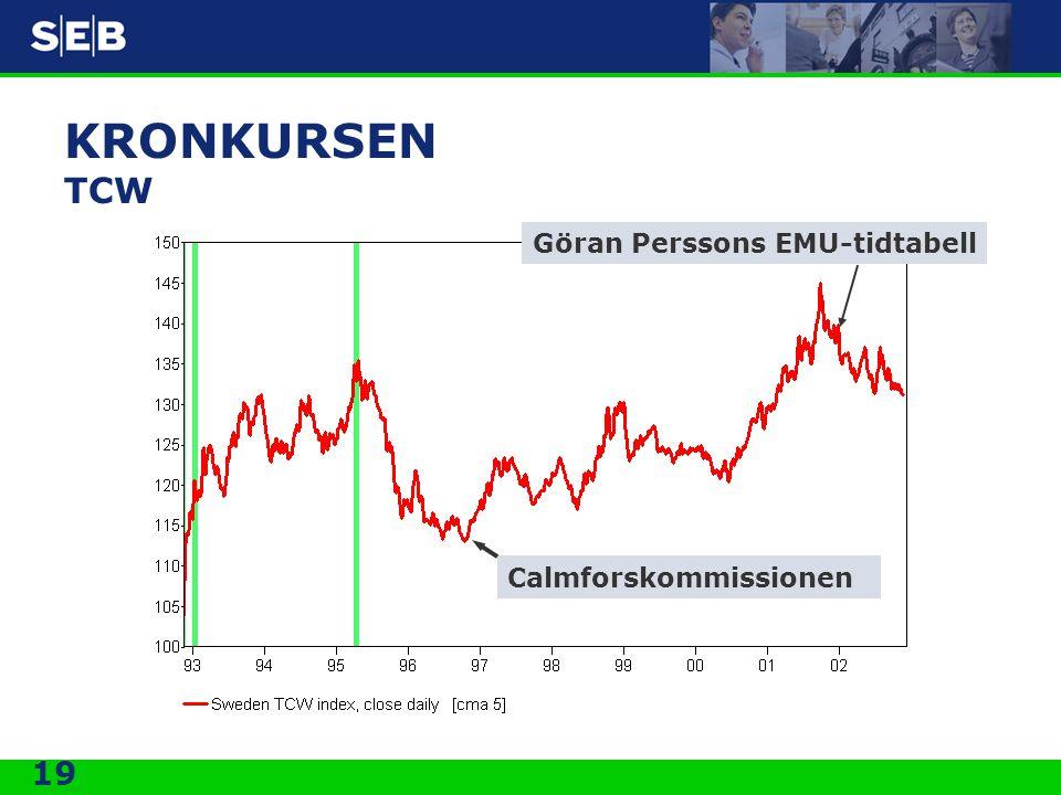19 KRONKURSEN TCW Calmforskommissionen Göran Perssons EMU-tidtabell