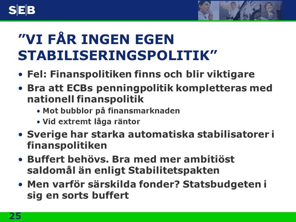 25 VI FÅR INGEN EGEN STABILISERINGSPOLITIK Fel: Finanspolitiken finns och blir viktigare Bra att ECBs penningpolitik kompletteras med nationell finanspolitik Mot bubblor på finansmarknaden Vid extremt låga räntor Sverige har starka automatiska stabilisatorer i finanspolitiken Buffert behövs.