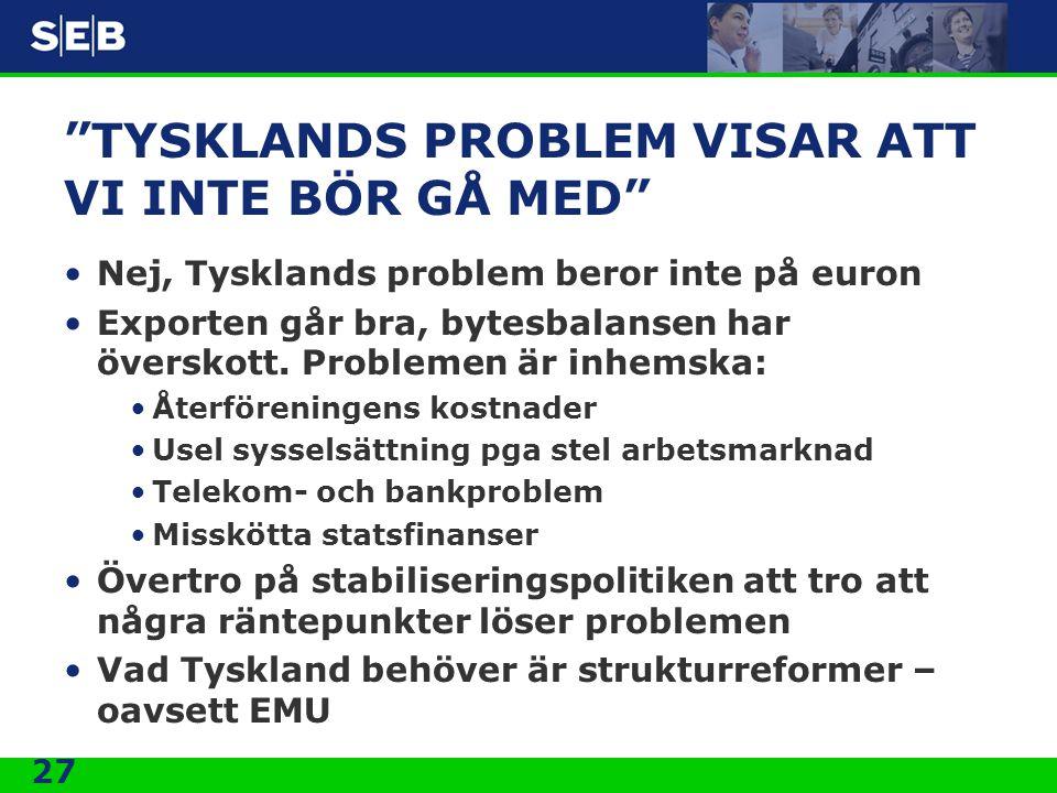27 TYSKLANDS PROBLEM VISAR ATT VI INTE BÖR GÅ MED Nej, Tysklands problem beror inte på euron Exporten går bra, bytesbalansen har överskott.