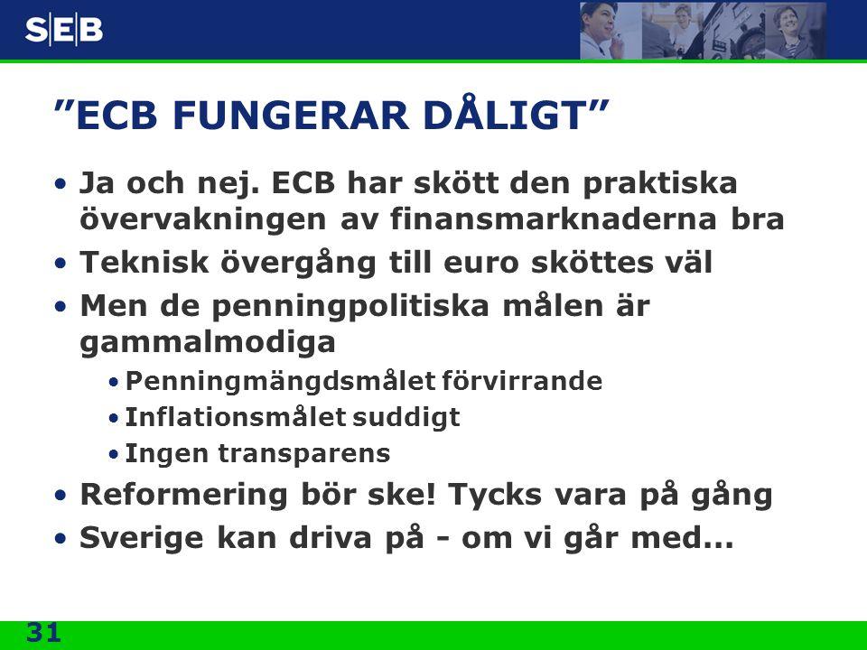 31 ECB FUNGERAR DÅLIGT Ja och nej.