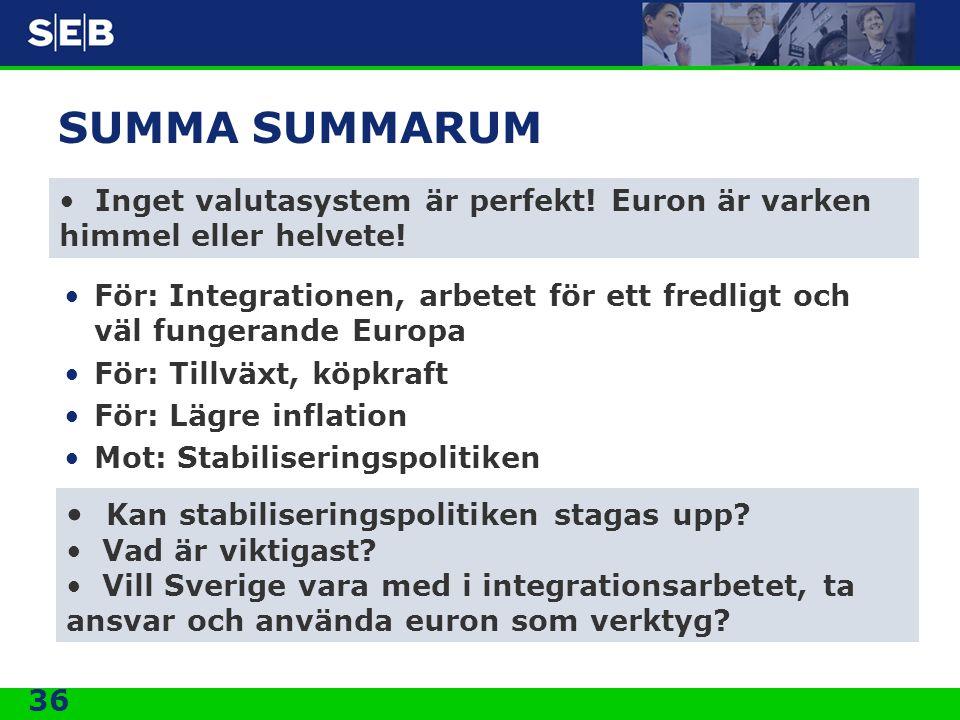 36 SUMMA SUMMARUM För: Integrationen, arbetet för ett fredligt och väl fungerande Europa För: Tillväxt, köpkraft För: Lägre inflation Mot: Stabiliseringspolitiken Kan stabiliseringspolitiken stagas upp.