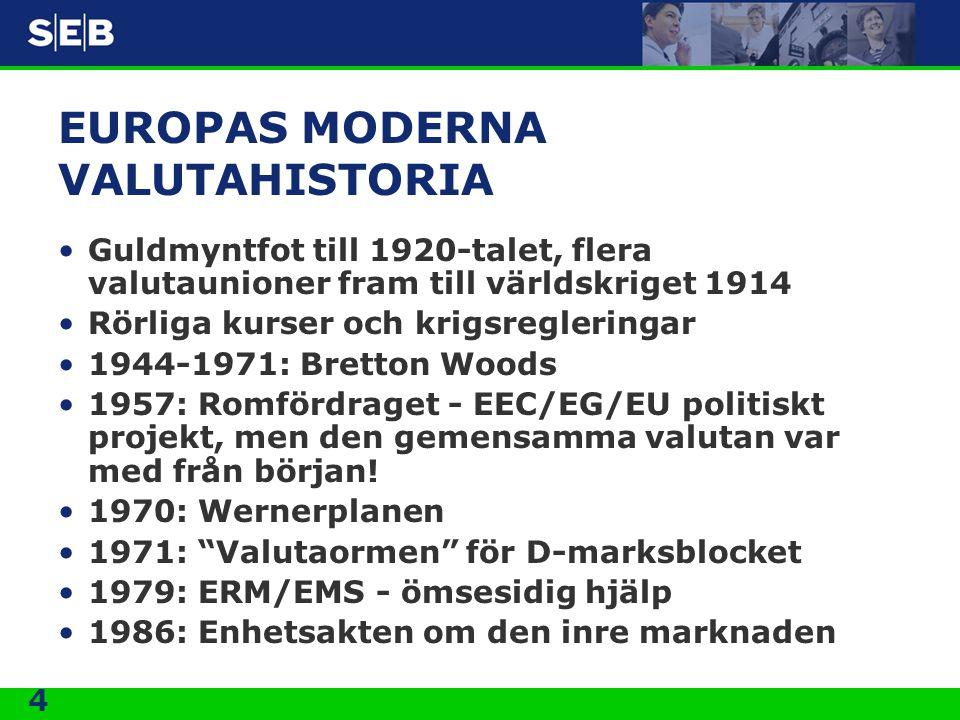 4 EUROPAS MODERNA VALUTAHISTORIA Guldmyntfot till 1920-talet, flera valutaunioner fram till världskriget 1914 Rörliga kurser och krigsregleringar 1944-1971: Bretton Woods 1957: Romfördraget - EEC/EG/EU politiskt projekt, men den gemensamma valutan var med från början.