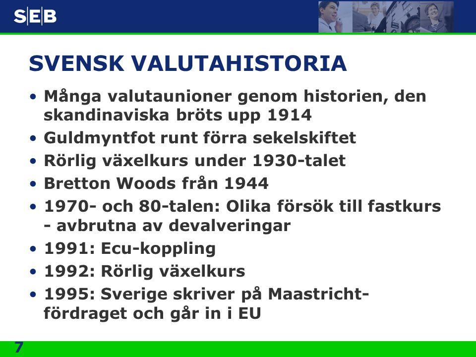 7 SVENSK VALUTAHISTORIA Många valutaunioner genom historien, den skandinaviska bröts upp 1914 Guldmyntfot runt förra sekelskiftet Rörlig växelkurs under 1930-talet Bretton Woods från 1944 1970- och 80-talen: Olika försök till fastkurs - avbrutna av devalveringar 1991: Ecu-koppling 1992: Rörlig växelkurs 1995: Sverige skriver på Maastricht- fördraget och går in i EU