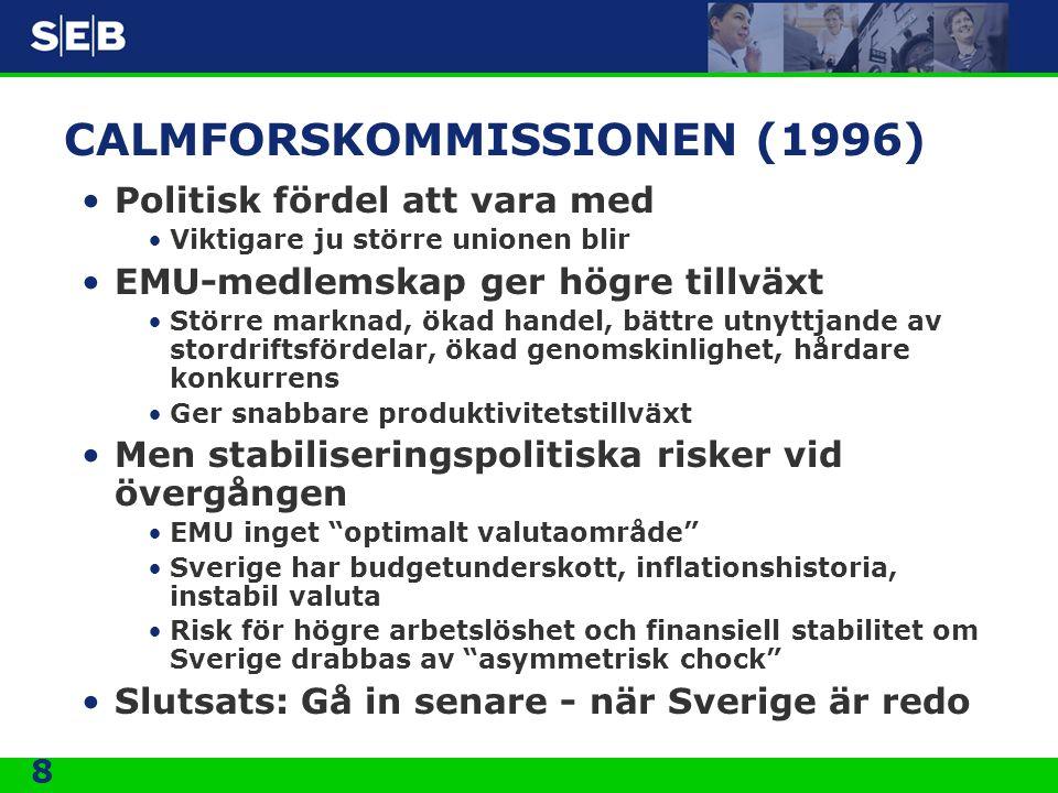 8 CALMFORSKOMMISSIONEN (1996) Politisk fördel att vara med Viktigare ju större unionen blir EMU-medlemskap ger högre tillväxt Större marknad, ökad handel, bättre utnyttjande av stordriftsfördelar, ökad genomskinlighet, hårdare konkurrens Ger snabbare produktivitetstillväxt Men stabiliseringspolitiska risker vid övergången EMU inget optimalt valutaområde Sverige har budgetunderskott, inflationshistoria, instabil valuta Risk för högre arbetslöshet och finansiell stabilitet om Sverige drabbas av asymmetrisk chock Slutsats: Gå in senare - när Sverige är redo