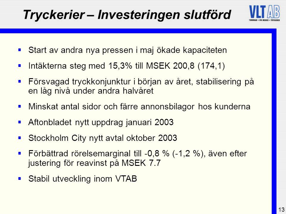 13 Tryckerier – Investeringen slutförd  Start av andra nya pressen i maj ökade kapaciteten  Intäkterna steg med 15,3% till MSEK 200,8 (174,1)  Förs