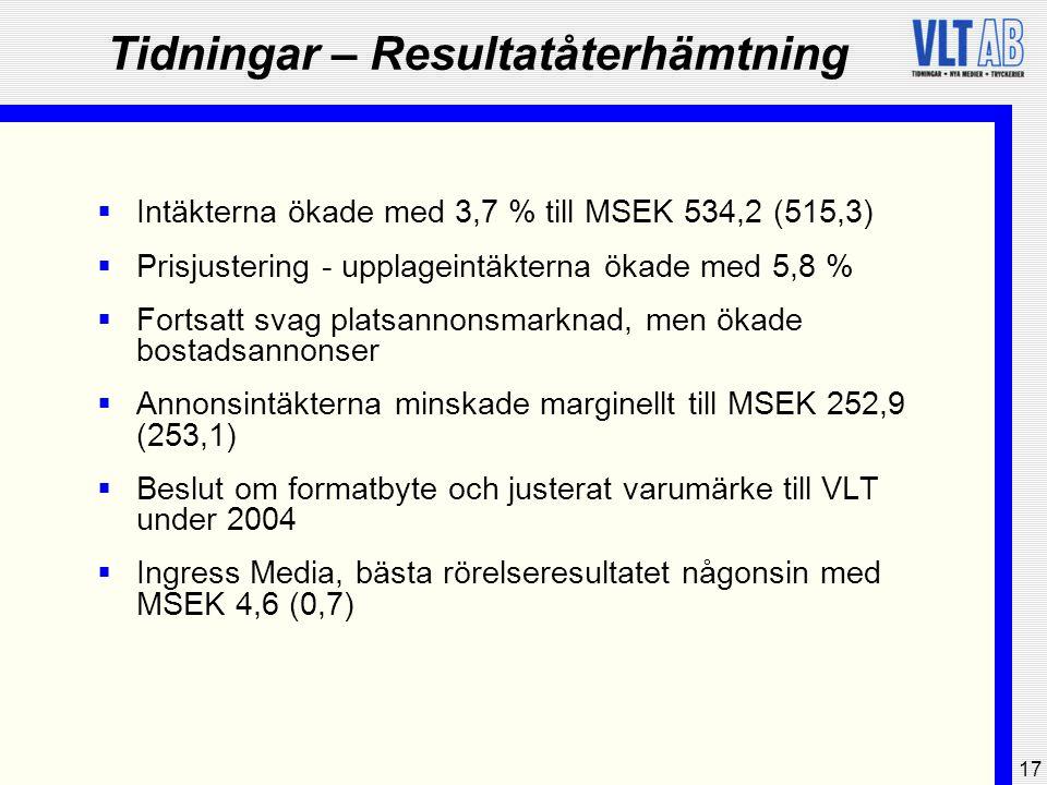 17 Tidningar – Resultatåterhämtning  Intäkterna ökade med 3,7 % till MSEK 534,2 (515,3)  Prisjustering - upplageintäkterna ökade med 5,8 %  Fortsat