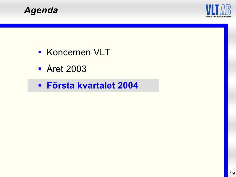 19 Agenda  Koncernen VLT  Året 2003  Första kvartalet 2004