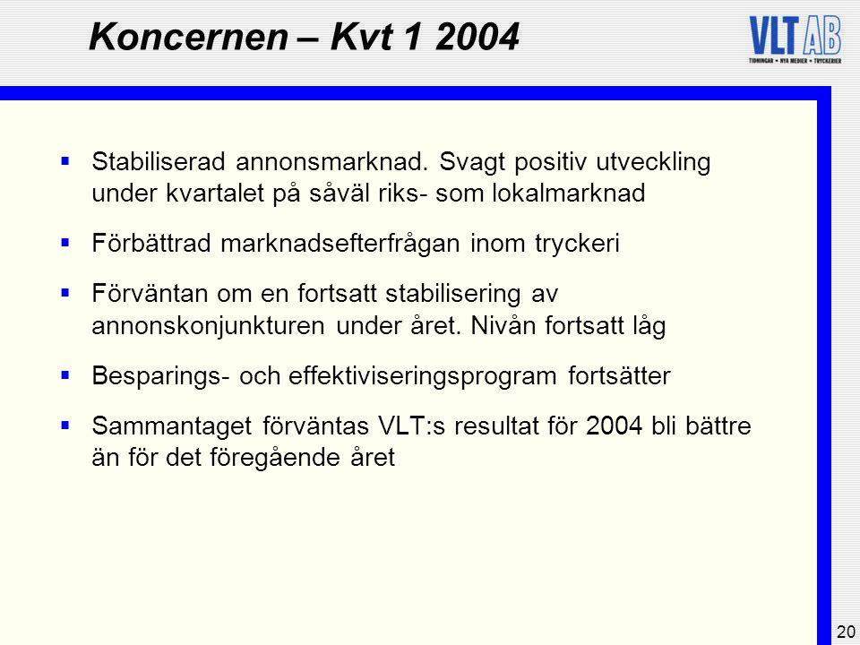 20 Koncernen – Kvt 1 2004  Stabiliserad annonsmarknad. Svagt positiv utveckling under kvartalet på såväl riks- som lokalmarknad  Förbättrad marknads