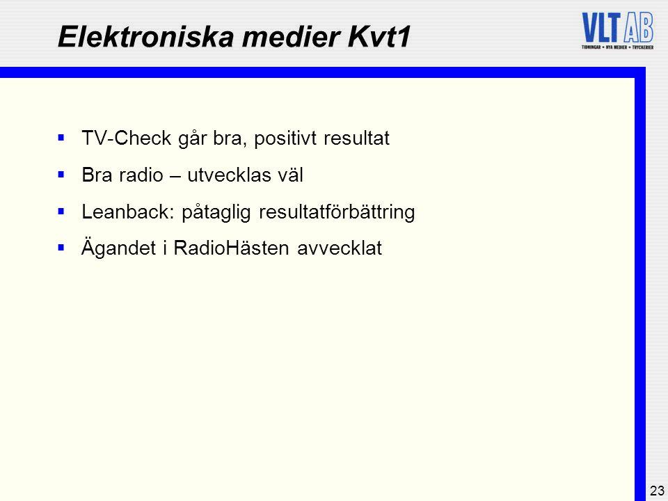 23 Elektroniska medier Kvt1  TV-Check går bra, positivt resultat  Bra radio – utvecklas väl  Leanback: påtaglig resultatförbättring  Ägandet i Rad