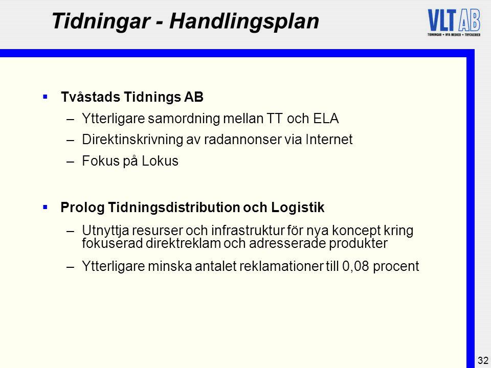 32  Tvåstads Tidnings AB –Ytterligare samordning mellan TT och ELA –Direktinskrivning av radannonser via Internet –Fokus på Lokus  Prolog Tidningsdi