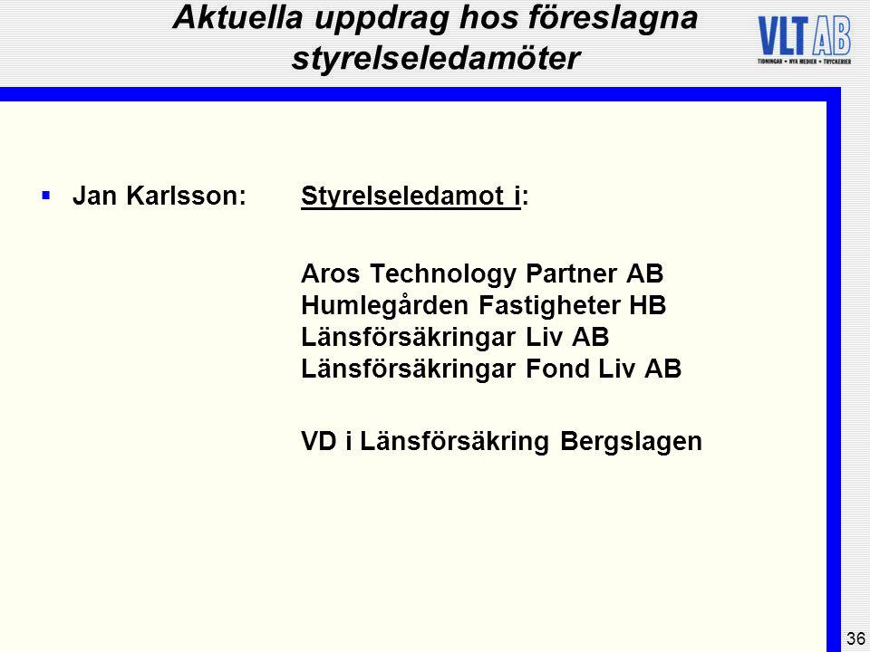 36 Aktuella uppdrag hos föreslagna styrelseledamöter  Jan Karlsson:Styrelseledamot i: Aros Technology Partner AB Humlegården Fastigheter HB Länsförsä