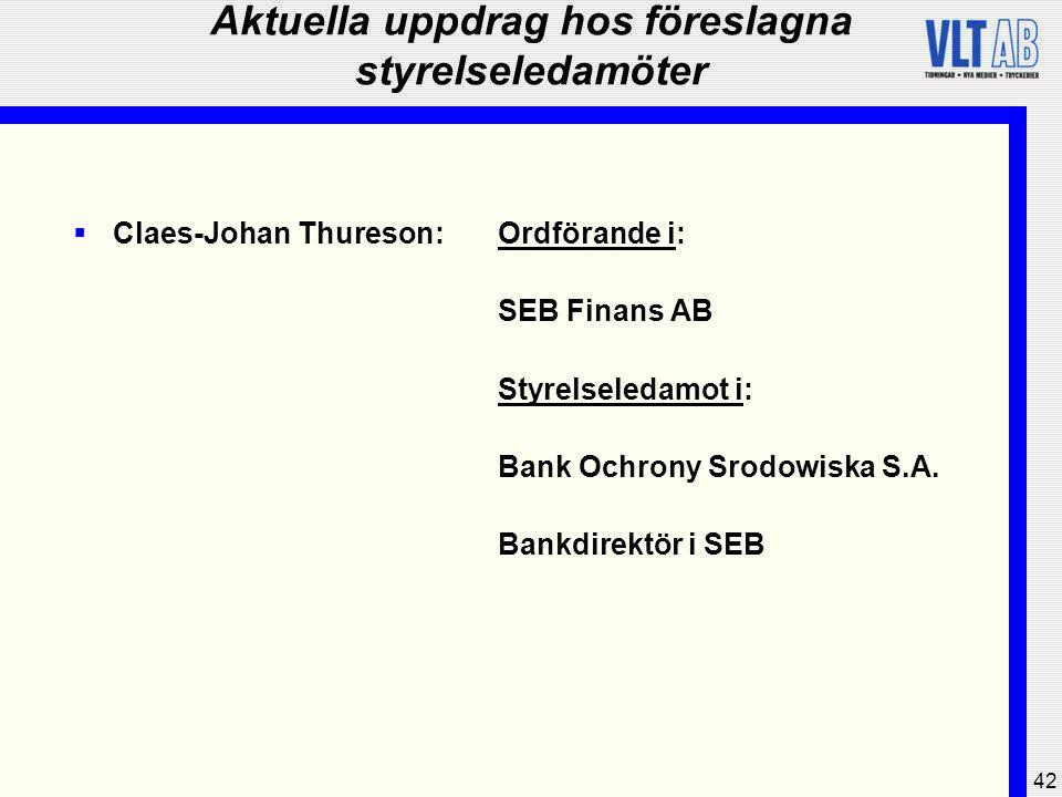 42 Aktuella uppdrag hos föreslagna styrelseledamöter  Claes-Johan Thureson:Ordförande i: SEB Finans AB Styrelseledamot i: Bank Ochrony Srodowiska S.A