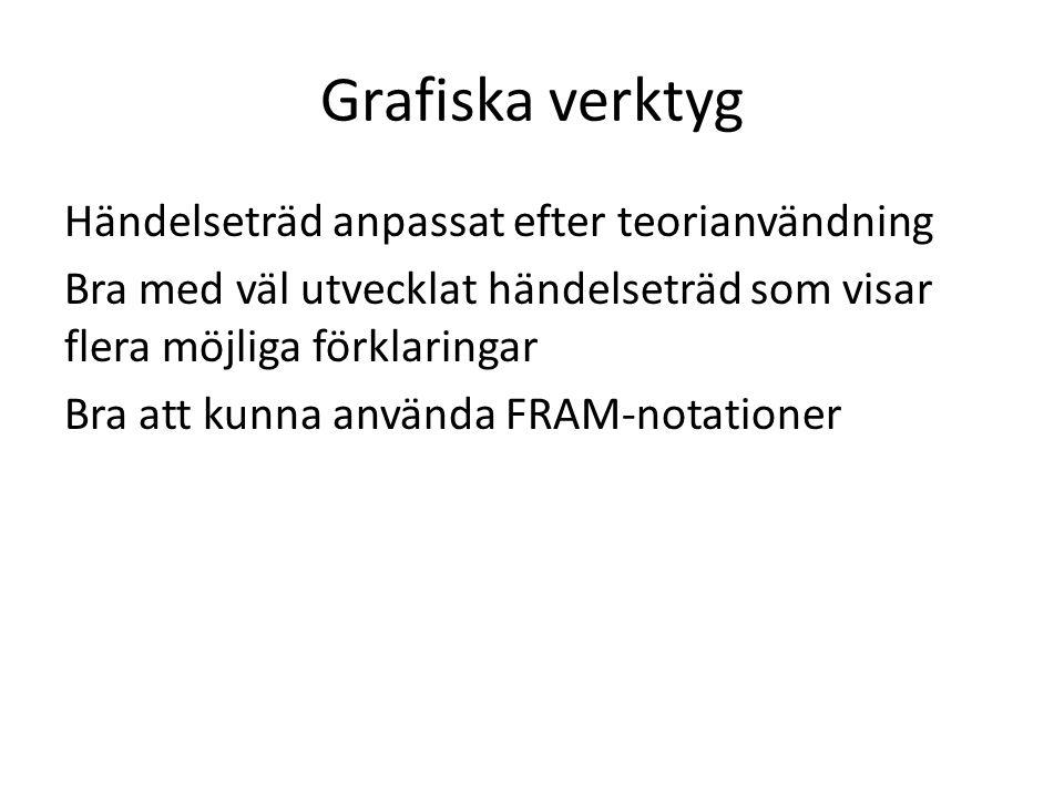 Grafiska verktyg Händelseträd anpassat efter teorianvändning Bra med väl utvecklat händelseträd som visar flera möjliga förklaringar Bra att kunna använda FRAM-notationer