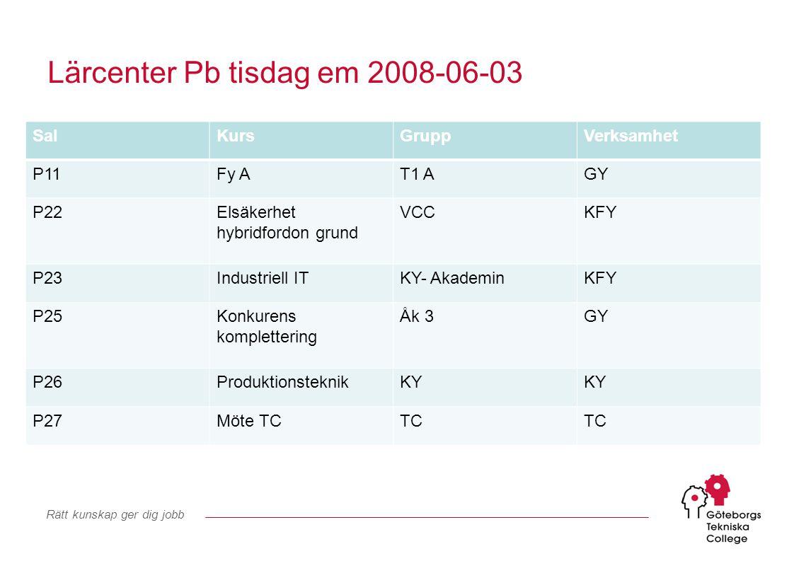 Rätt kunskap ger dig jobb Lärcenter Pb tisdag em 2008-06-03 SalKursGruppVerksamhet P11Fy AT1 AGY P22Elsäkerhet hybridfordon grund VCCKFY P23Industriel