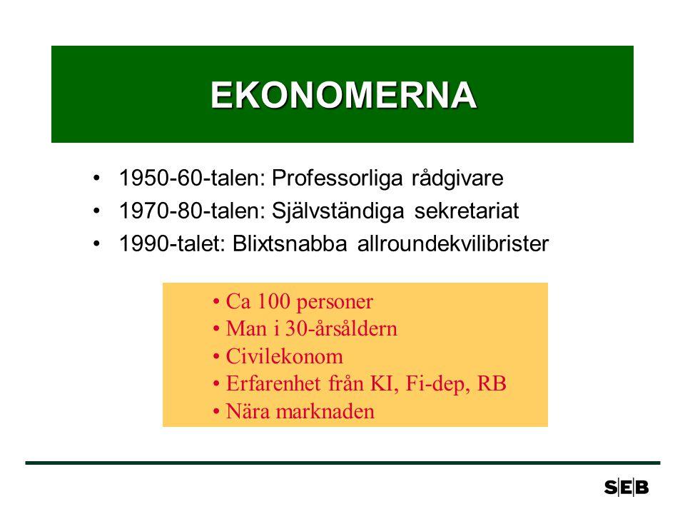 EKONOMERNA 1950-60-talen: Professorliga rådgivare 1970-80-talen: Självständiga sekretariat 1990-talet: Blixtsnabba allroundekvilibrister Ca 100 person
