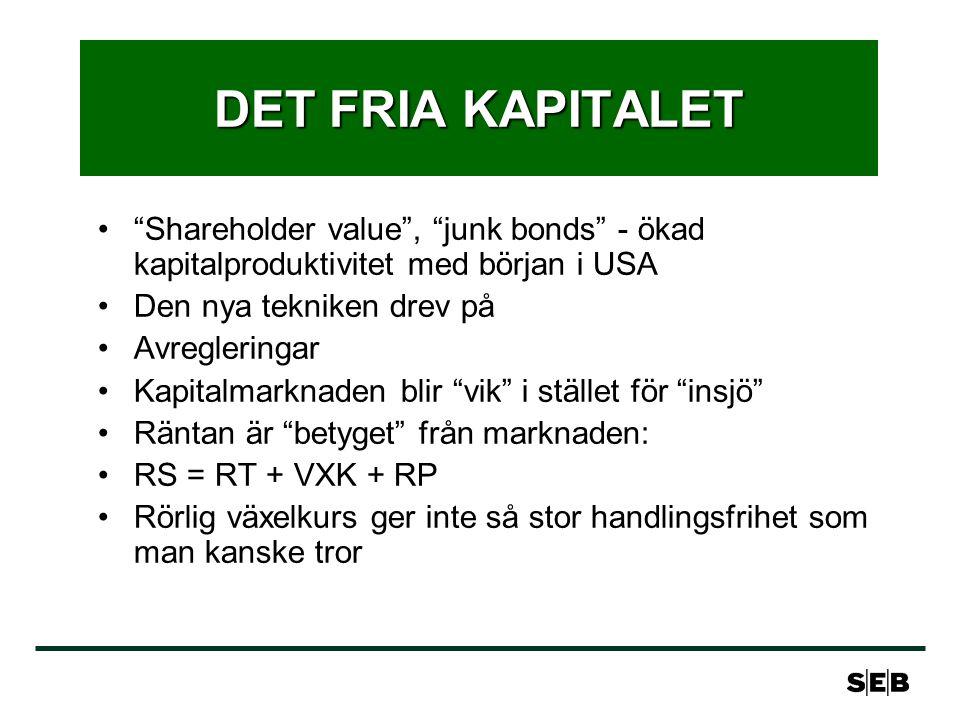 """DET FRIA KAPITALET """"Shareholder value"""", """"junk bonds"""" - ökad kapitalproduktivitet med början i USA Den nya tekniken drev på Avregleringar Kapitalmarkna"""