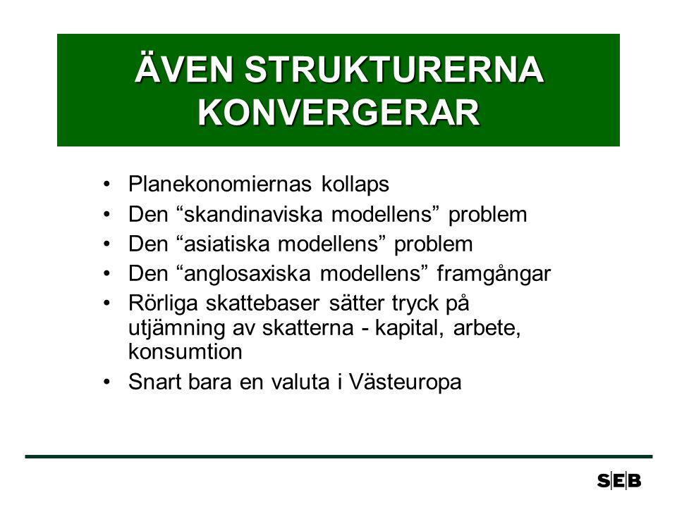"""ÄVEN STRUKTURERNA KONVERGERAR Planekonomiernas kollaps Den """"skandinaviska modellens"""" problem Den """"asiatiska modellens"""" problem Den """"anglosaxiska model"""